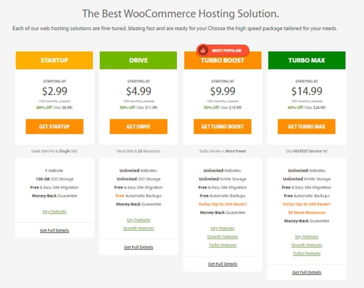 A2 WooCommerce Hosting Plan