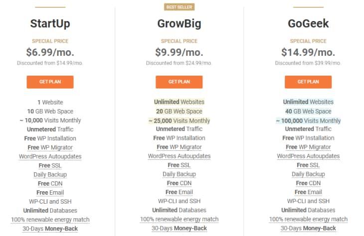 SiteGround WooCommerce Hosting Plan