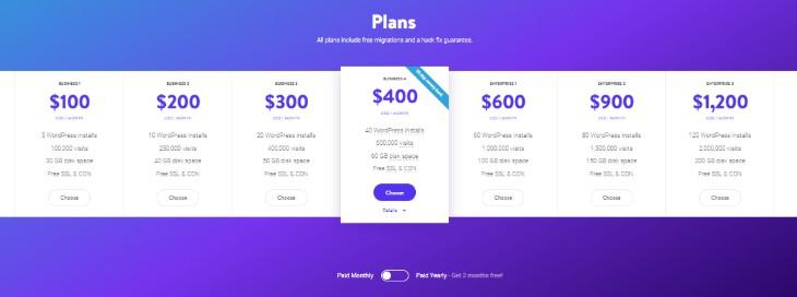 Kinsta WooCommerce Hosting Plan