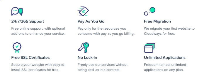 Additional features of Cloudways related to pricing, support, safety, and more.