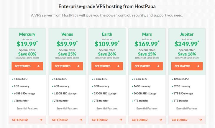 HostPapa VPS Plan