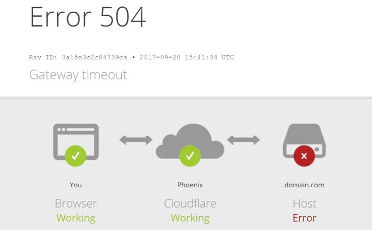 505 Gateway timeout error