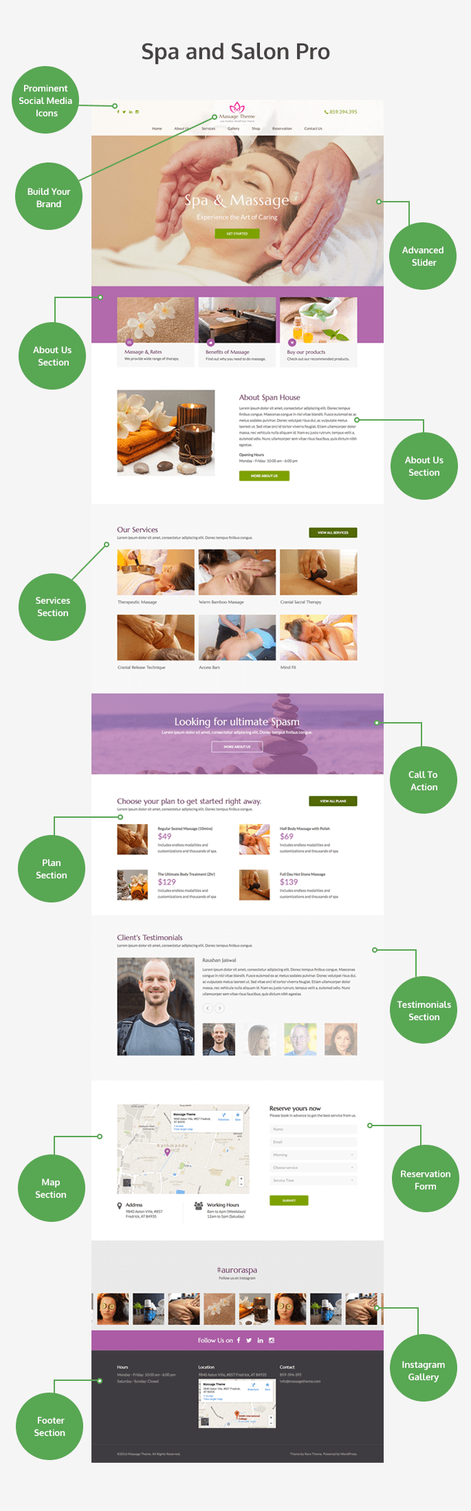 features of Spa and Salon Pro WordPress Theme
