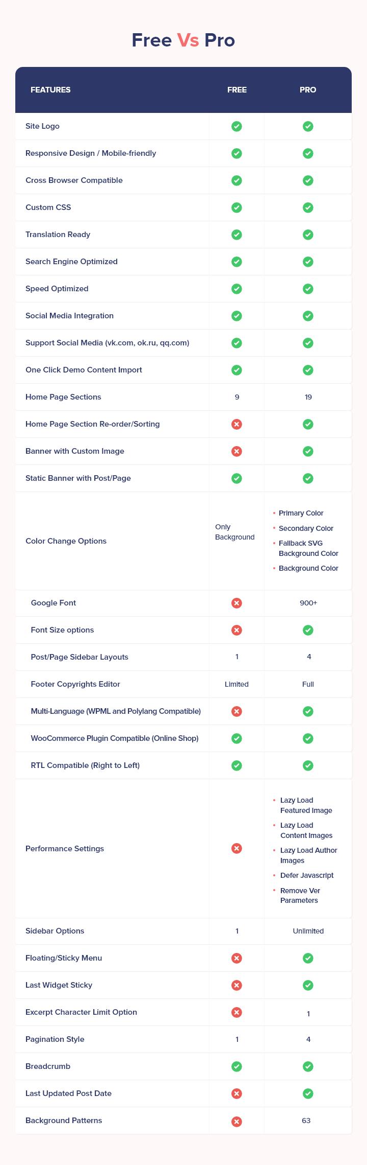app landing page free vs pro
